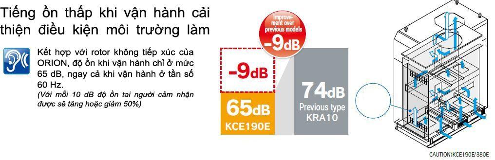 bơm hút chân không inverter độ ồn thấp - bomhutchankhongorion.com.vn